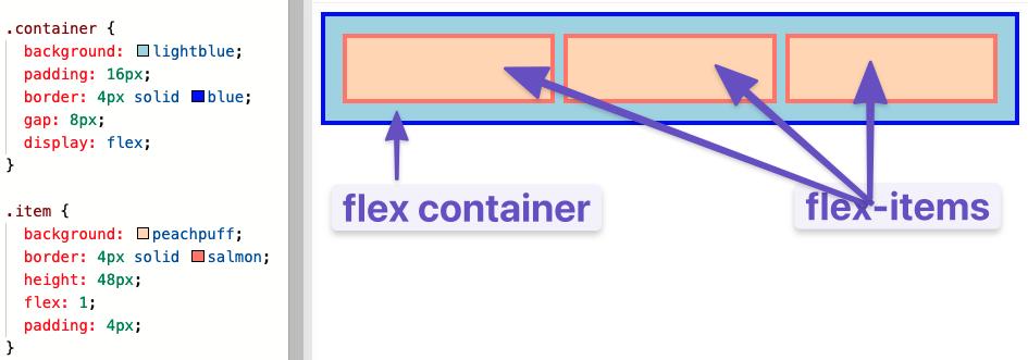 container-vs-child