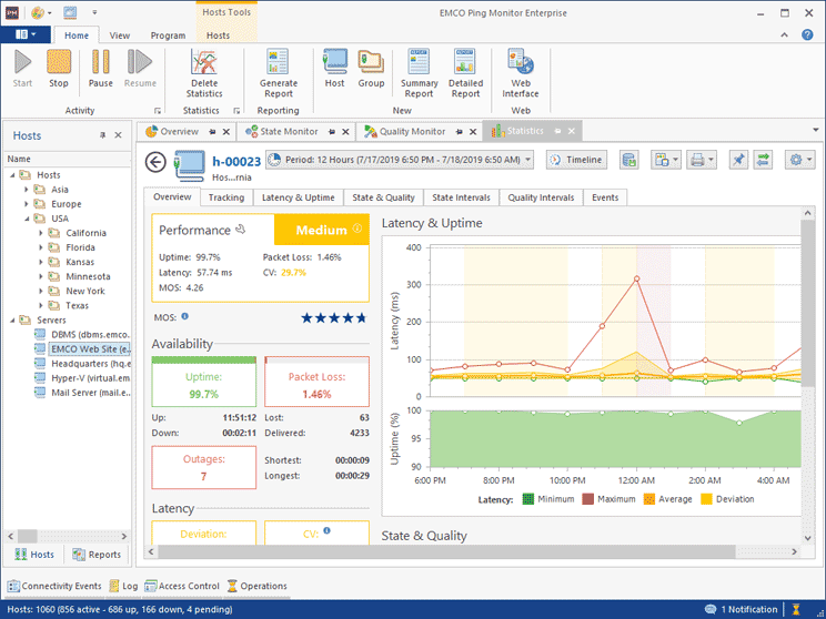 EMCO Ping Monitor Free screenshot