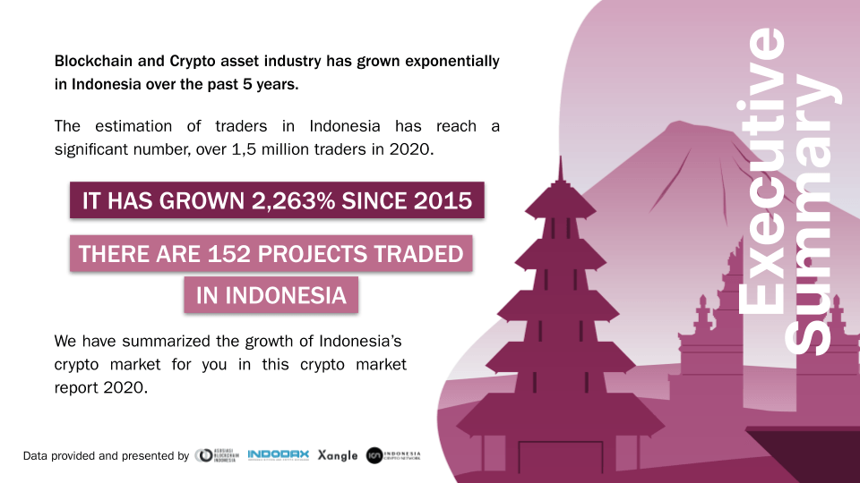 Indonesia Crypto Outlook Report