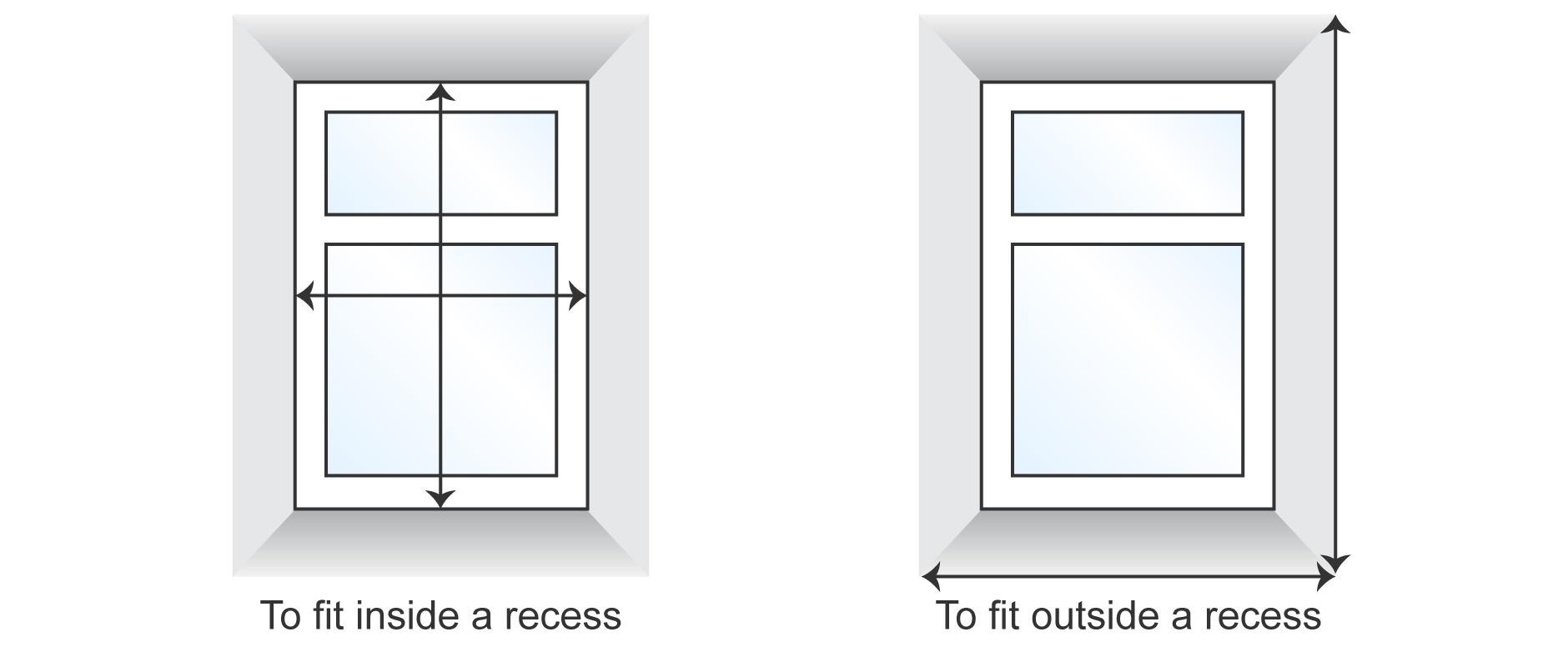 Measuring windows with a recess