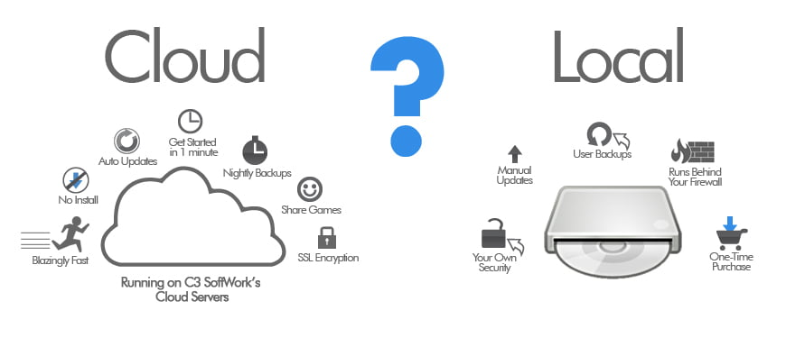 Cloud Storage Vs. Local Storage Which is Better