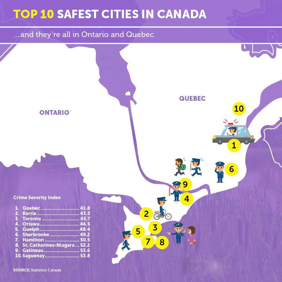crime severity index map