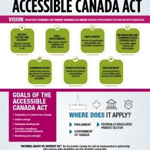 Making an accessible Canada for persons with disabilities