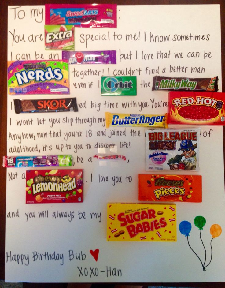 Birthday Candy Poster For Best Friend Best Happy Birthday Wishes