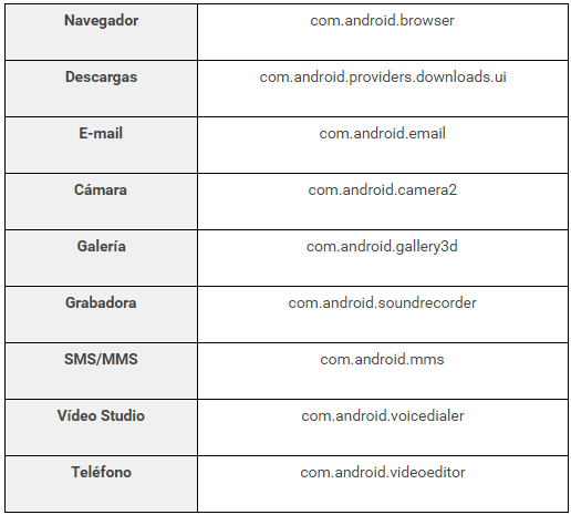 Google apps to uninstall