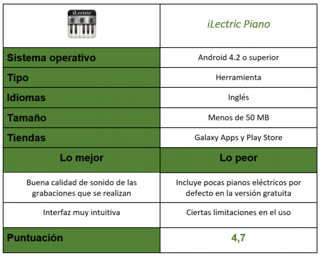 ILectric Piano Table