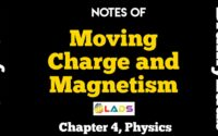 Moving Charge and Magnetism