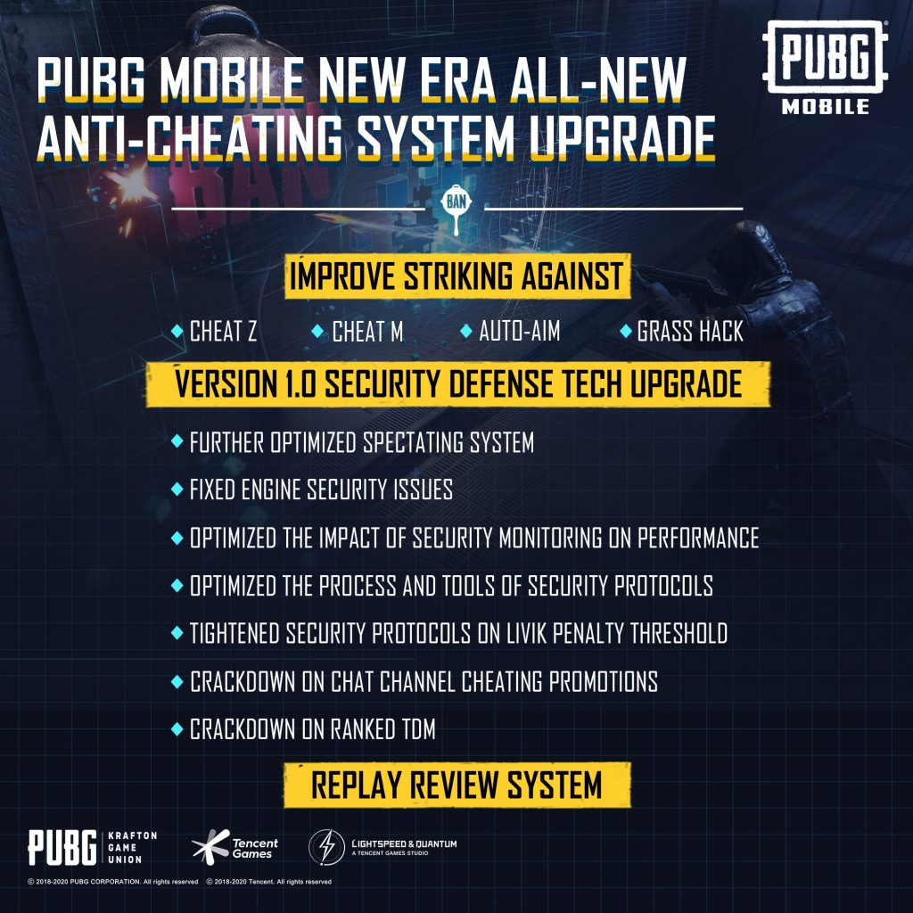 PUBG Mobile New Era Anti-Cheat System Upgrades