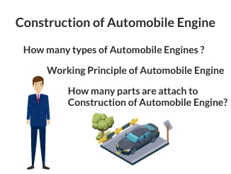 Construction of Automobile Engine and Working Principle