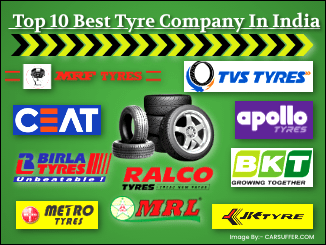 Best Tyre Company In India