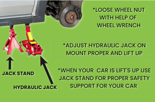 use jack stand while liftup a car