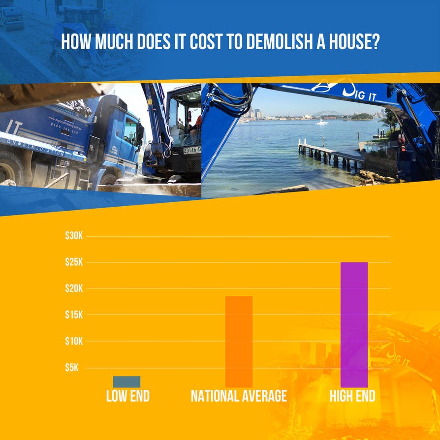 How Much Does It Cost To Demolish A House 7