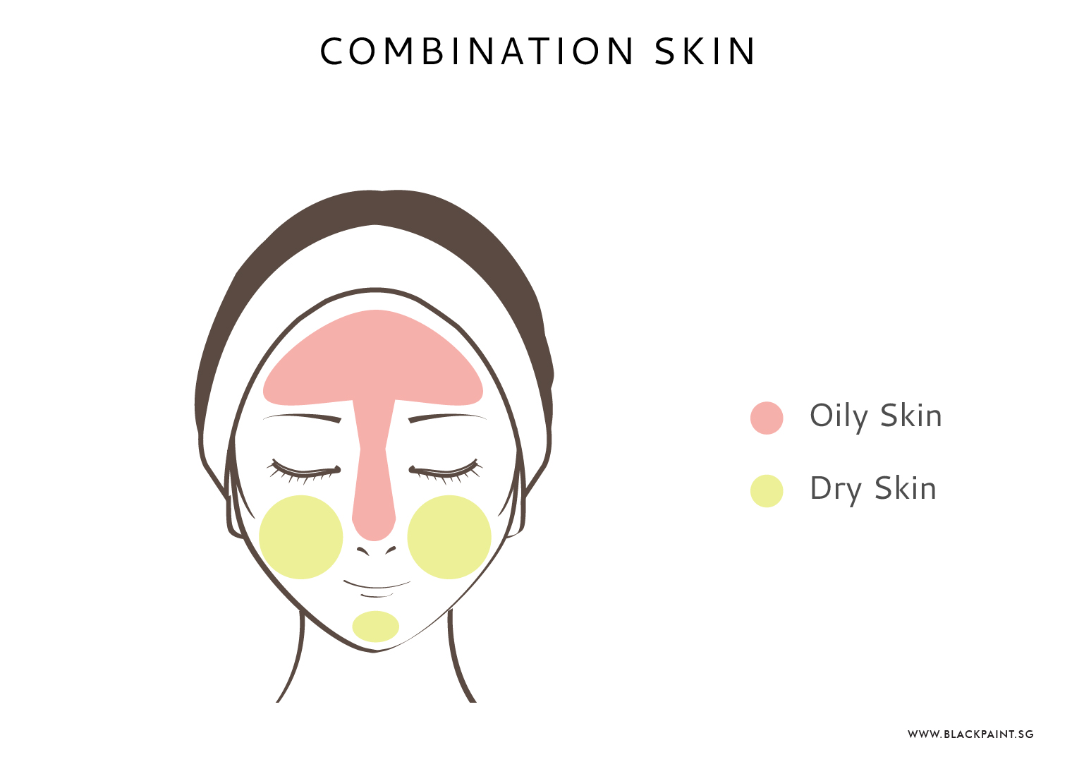 meaning of combination skin