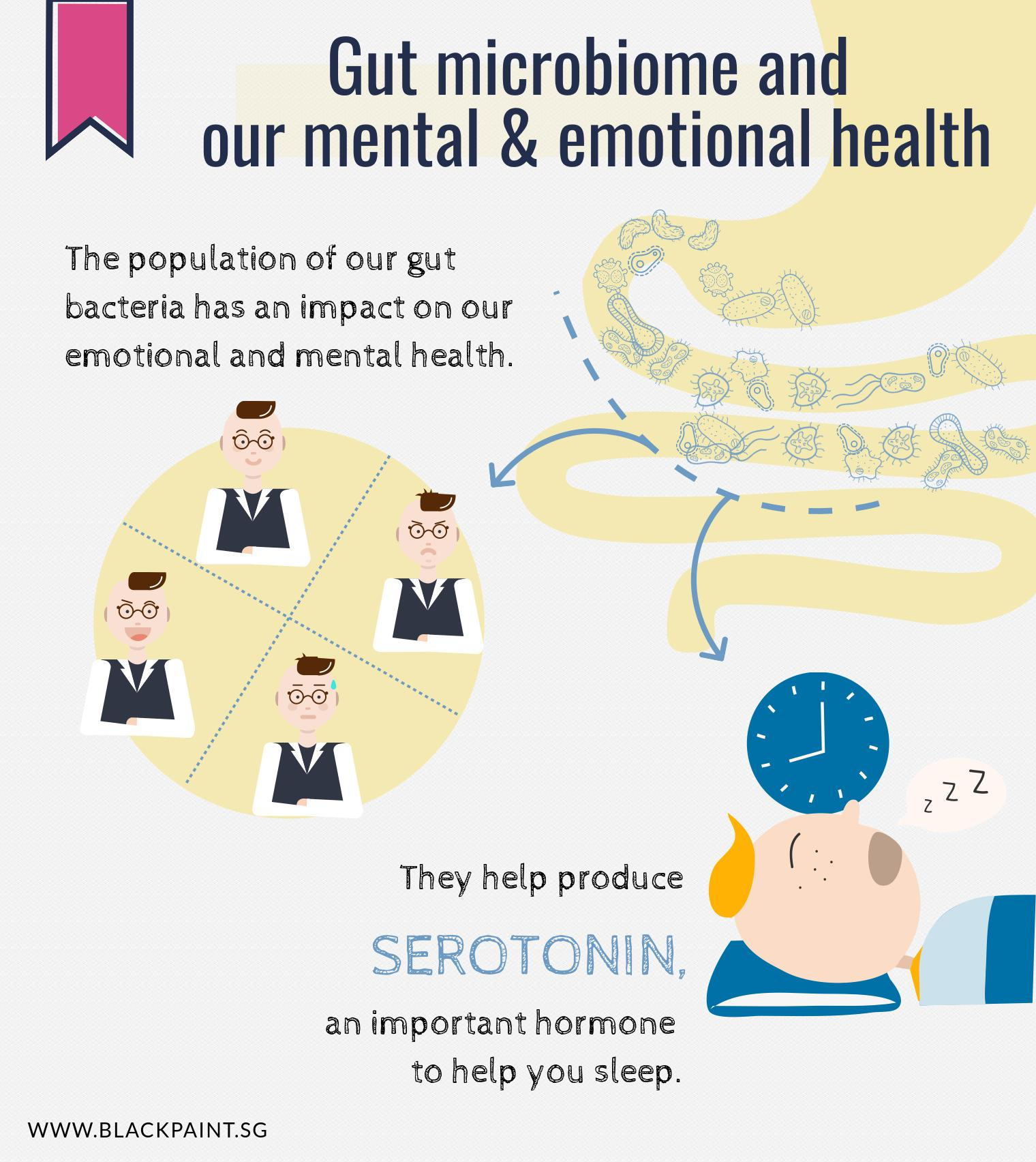 illustration of gut microbiome and our mental & emotional health
