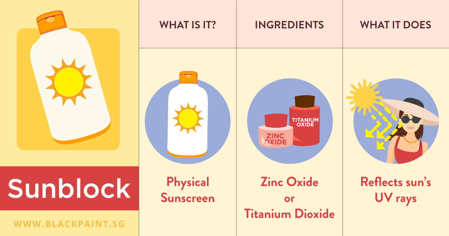 illustration of sunblock is a physical sunscreen that contains zinc oxide or titanium dioxide as ingredients to reflect UV rays