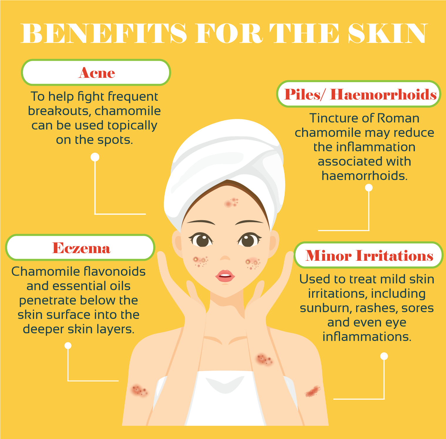 illustration of chamomile benefits for the skin