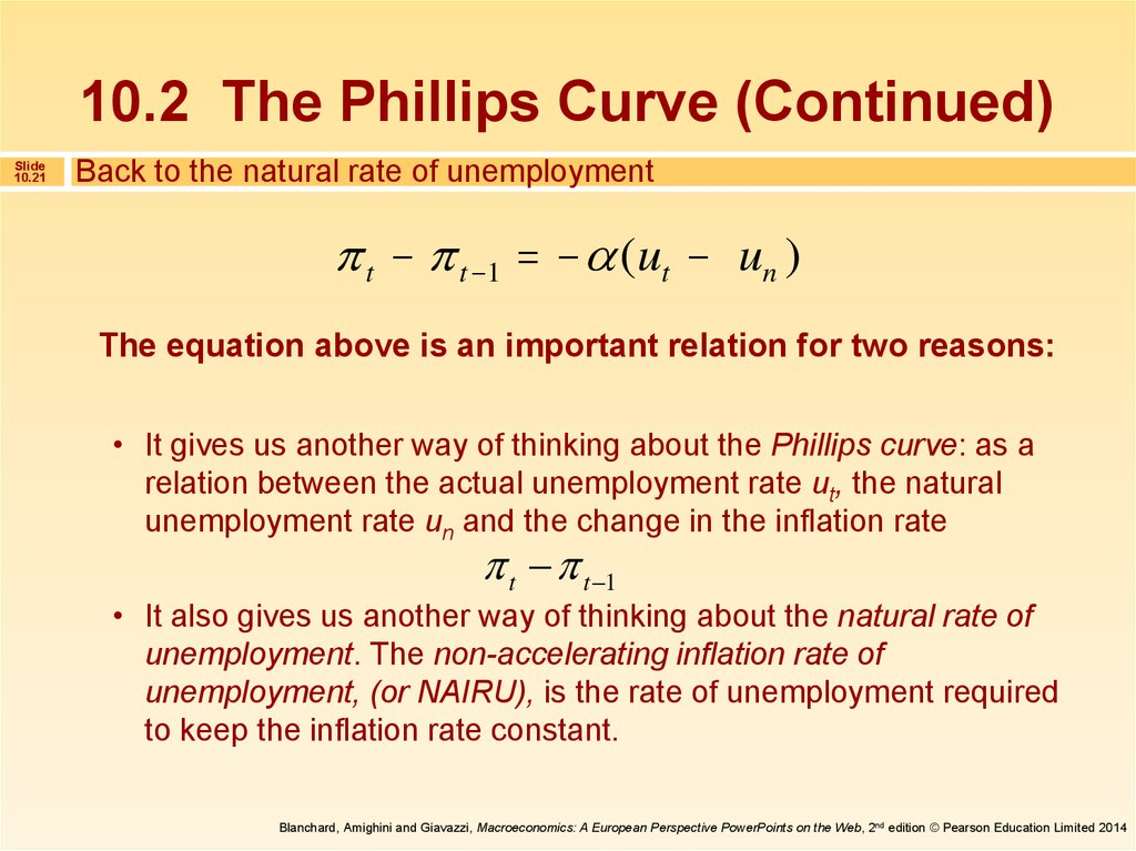 The Phillips Curve The Natural Rate Of Unemployment And Inflation