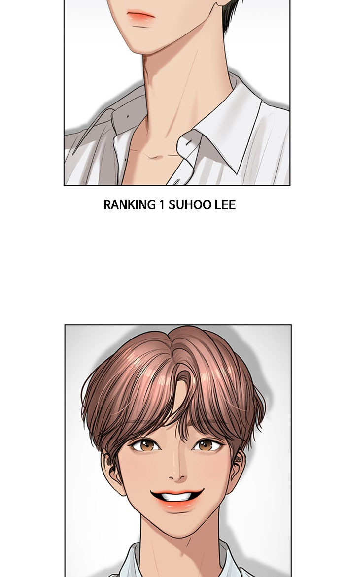 The Secret of Angel Chapter 115