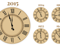 The Doomsday Clock: Nuclear Weapons, Climate Change, And The Prospects For Survival