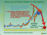 Some Reflections On The Twilight Of The Oil Age (Part II)