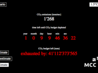 Ticking Carbon Clock Warns We Have One Year To Avert Climate Catastrophe