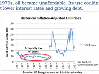 Low Oil Prices: An Indication of Major Problems Ahead?