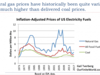 Electricity won't save us from our oil problems