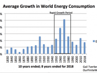 Our Energy and Debt Predicament in 2019