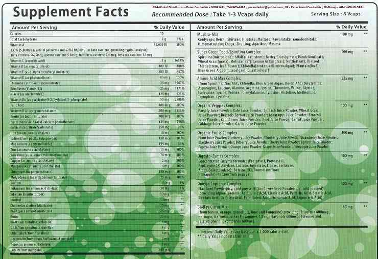 AIM Global Complete Ingredients and Supplement Nutritional Facts