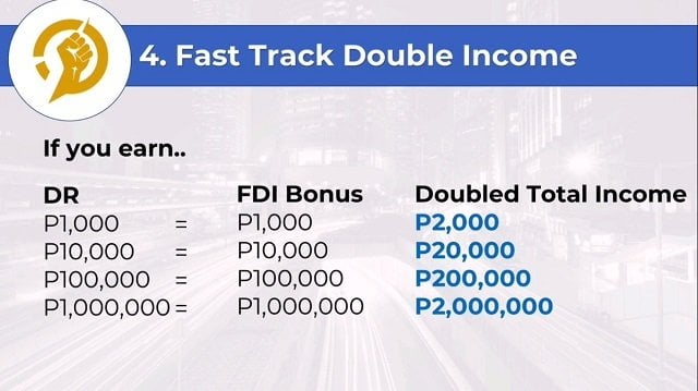 Fast Track Worldwide Incorporated Double Income