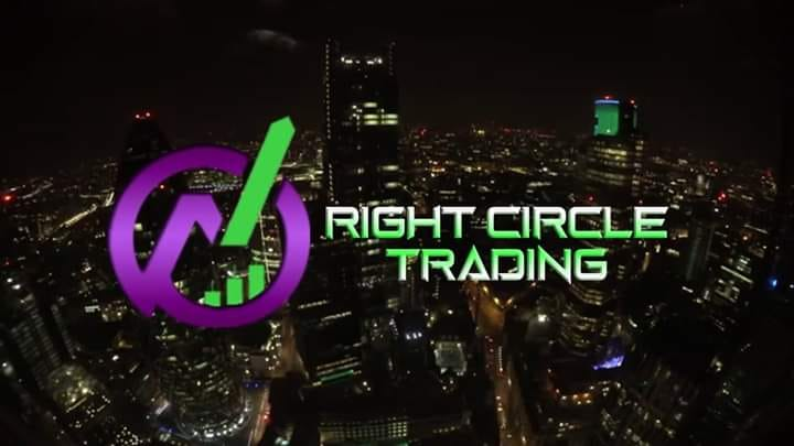 Right Circle Trading Review
