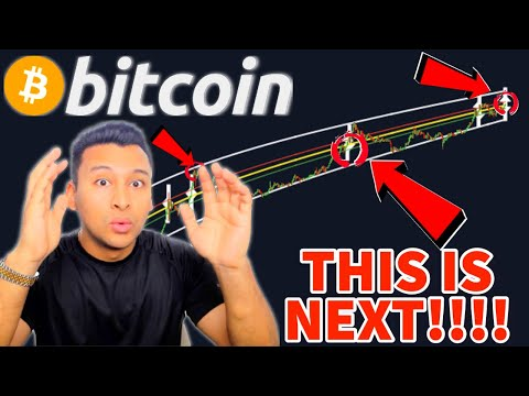THIS IS HUGE FOR BITCOIN!!!!!! ALL TIME HIGH IMMINENT!!!!!!!!??? DON'T MISS THIS AT ANY COST!!!!!!!