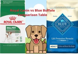 Royal Canin vs Blue Buffalo Comparison Table