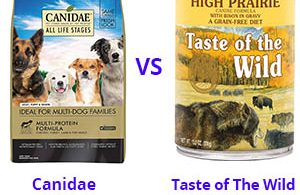 Canidae VS Taste of the Wild