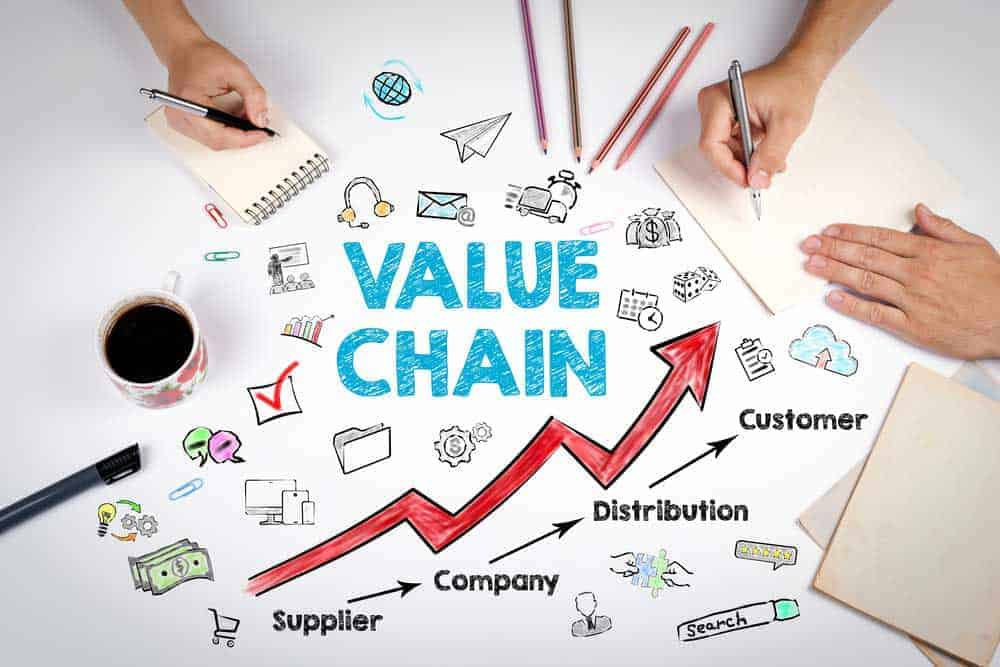Optimizing Global Value Chains With SAP Add-Ons