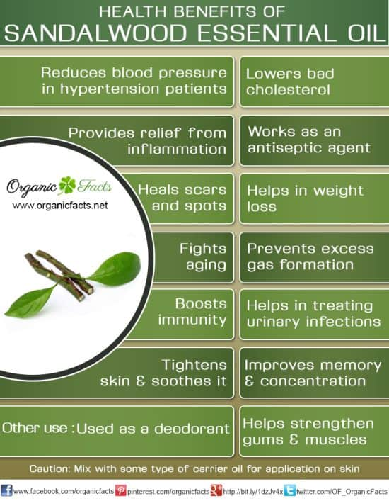 benefits of sandalwood oil