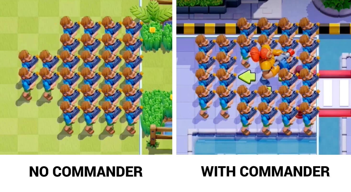 how to place troops using this strategy