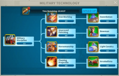 Academy Military Technology