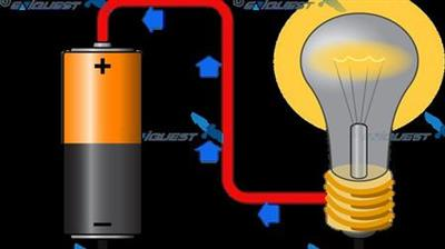Capacitor Inductor AC Current