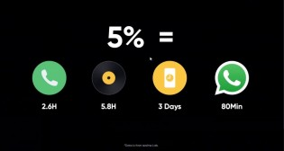 The value of 5% battery charge