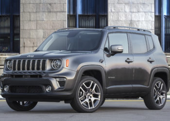 2020 Jeep® Renegade Limited