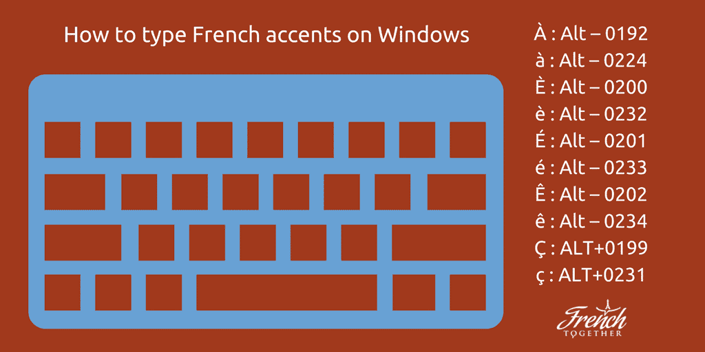 type French accents on Windows