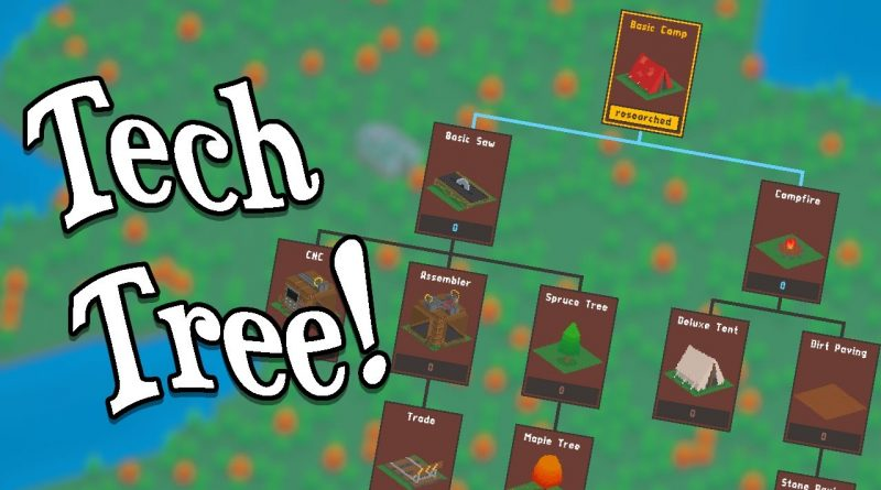 Tech Trees and Greenhouses! Unity Indie Game Devlog