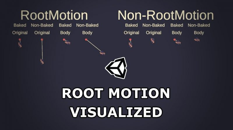 Root Motion Explained - Unity Tutorial