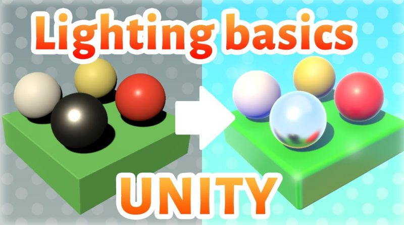 How to get rid of Unity default skybox look ! Unity Tutorial