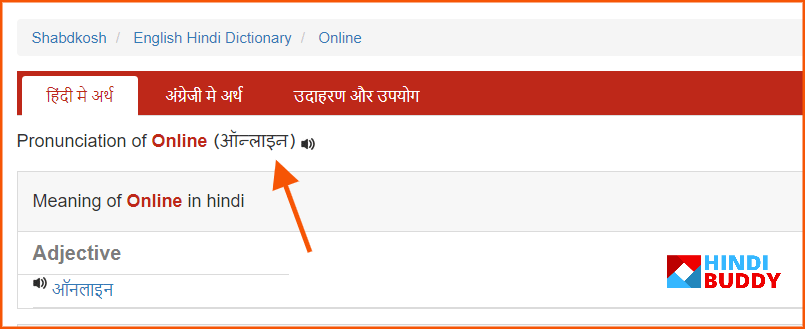 online ka matlab hindi mein in shabdkosh raftaar