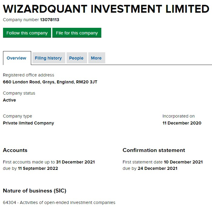 wizardquant investment Limited
