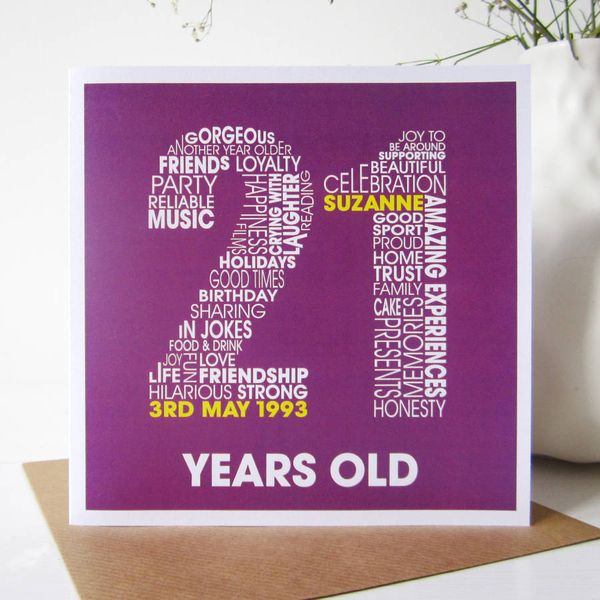 Happy 21st Birthday Memes Quotes And Funny Images
