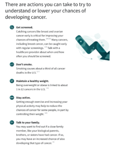 Screenshot of Ancestry Health Action Steps for Cancer