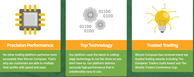 bitcoin compass technology and features